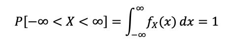 Área de la función de densidad
