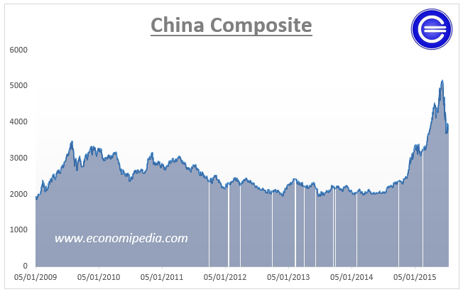 china composite
