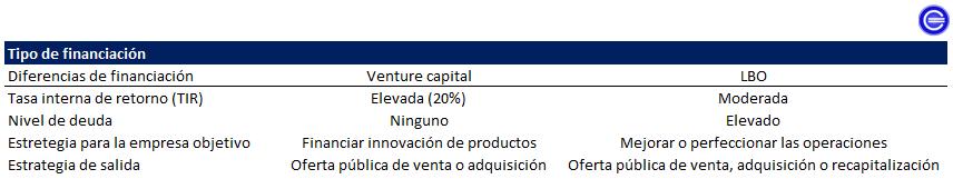 LBOs_VentureCapital2