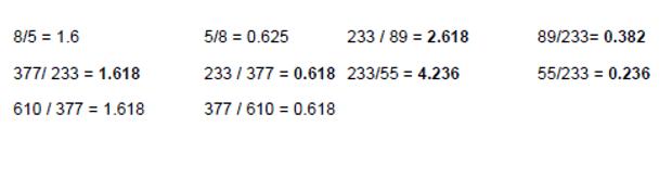ratios elliot