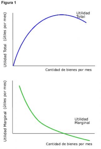 teoria-consumidor-a1
