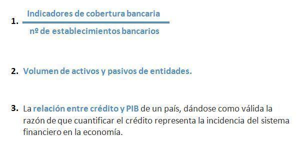 bancarización cuadro