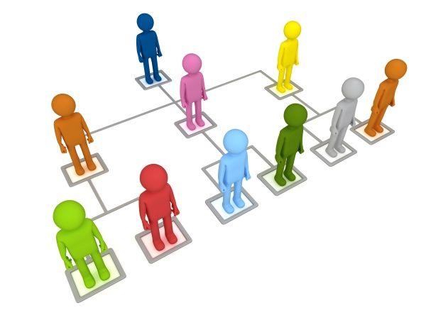 dfafa8bc2c5 Organización - Definición, qué es y concepto | Economipedia