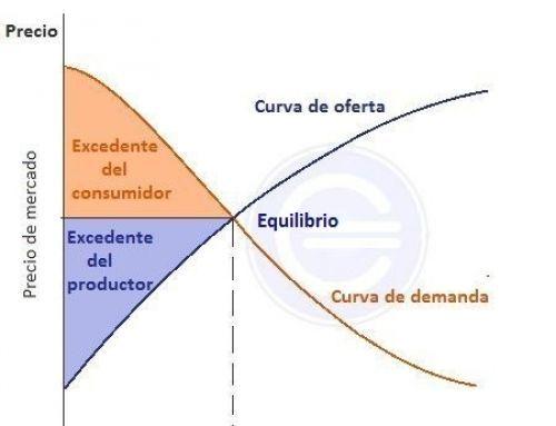 Curso Sobre Opciones Financieras