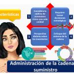 Administracion De La Cadena De Suministros 1