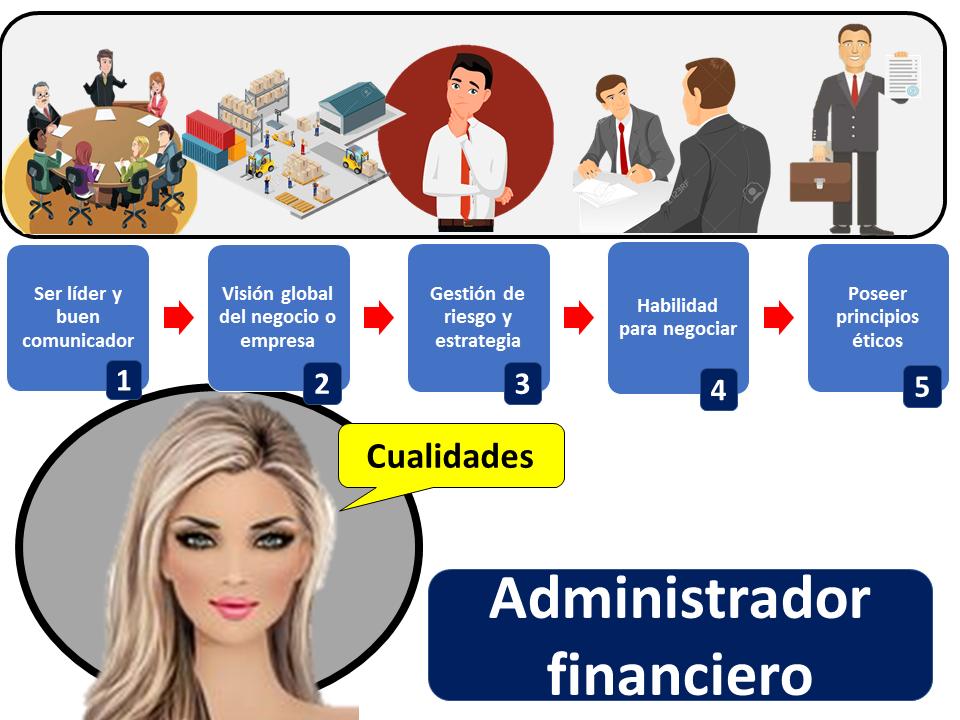 Administrador Financiero Cualidades