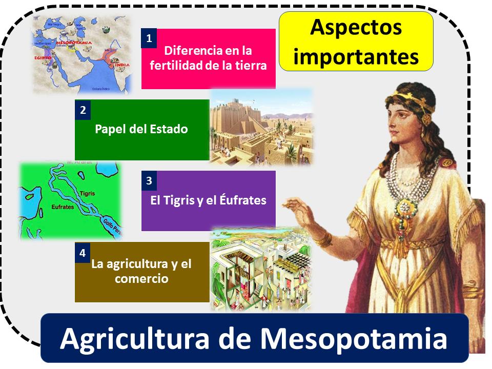 Agricultura De Mesopotamia 2