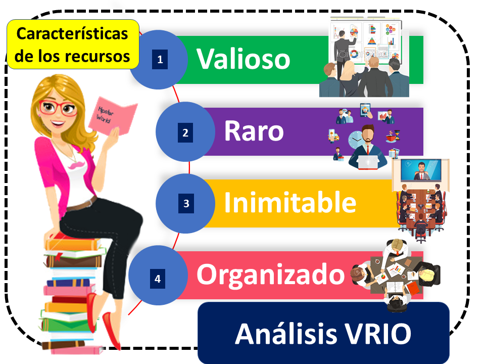 Analisis Vrio 1