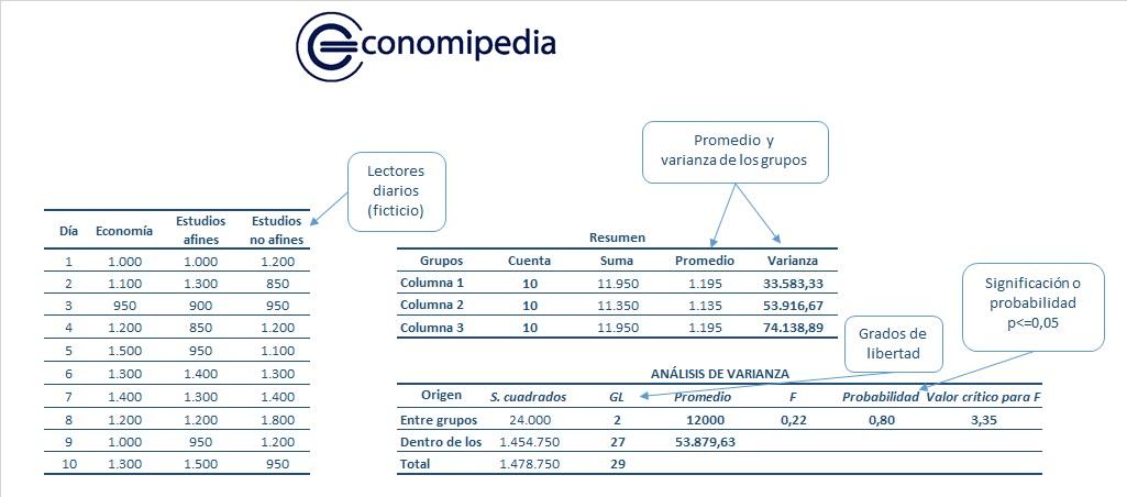 Analisis De La Varianza 1 1