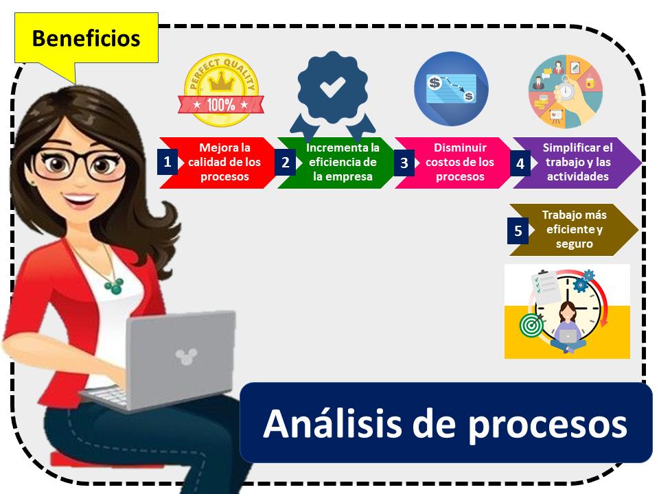 Analisis De Procesos 2