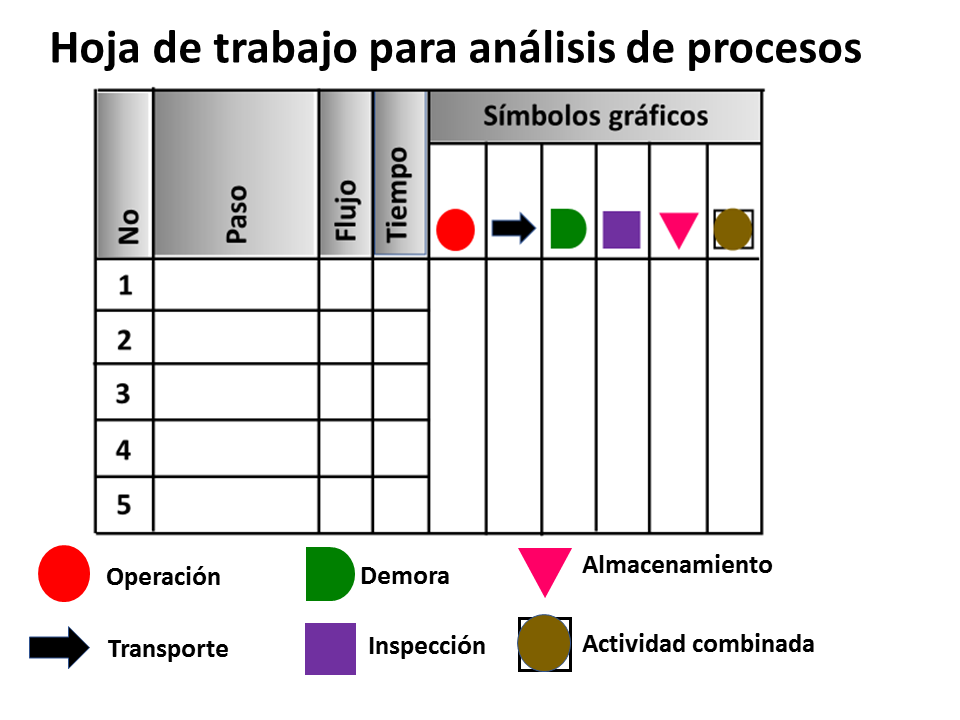 Analisis De Procesos 4