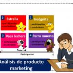 Analisis De Producto 2