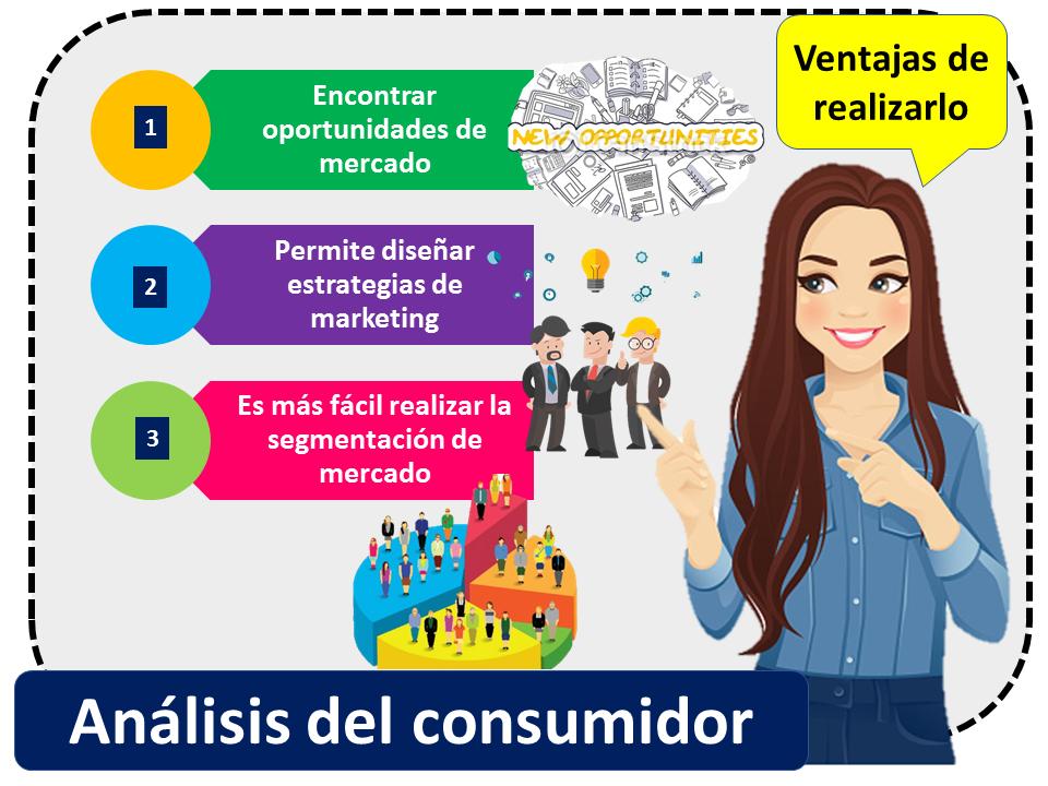 Analisis Del Consumidor 1