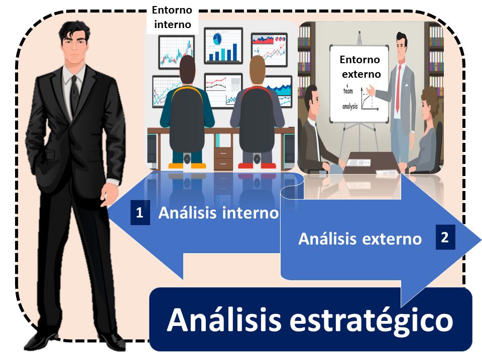 Analisis Estrategico 1