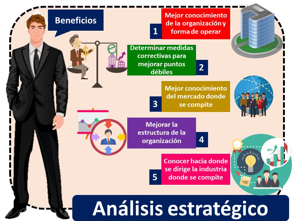 Analisis Estrategico 2 1