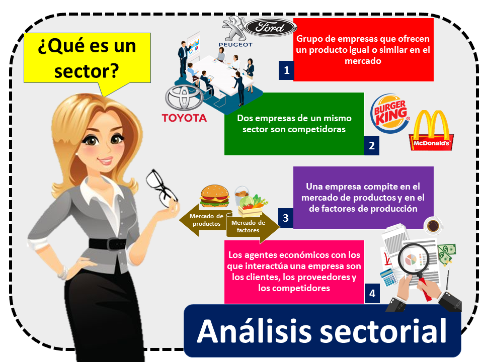 Analisis Sectorial 1