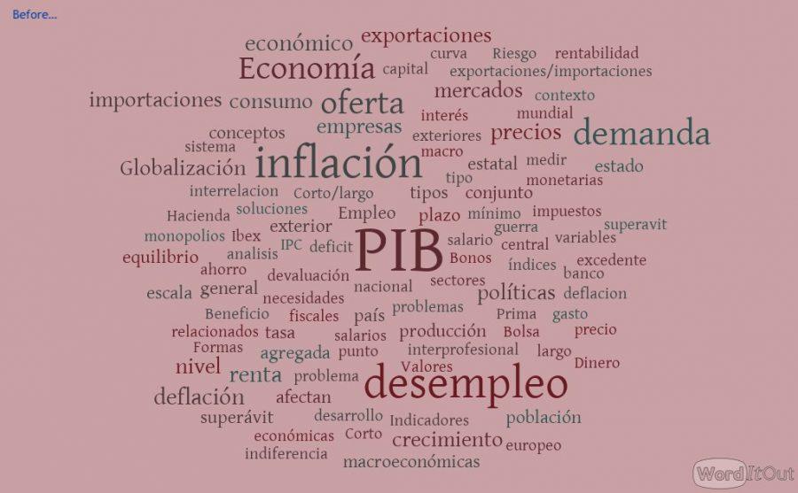 Antes Macroeconomia
