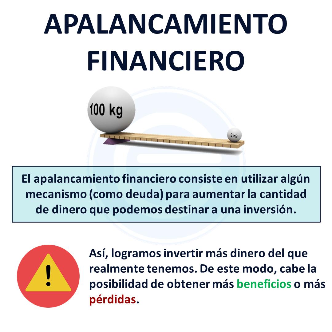 Apalancamiento Financiero Qué Es Definición Y Concepto 2021 Economipedia