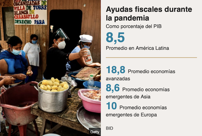 Ayudas Fiscales 1