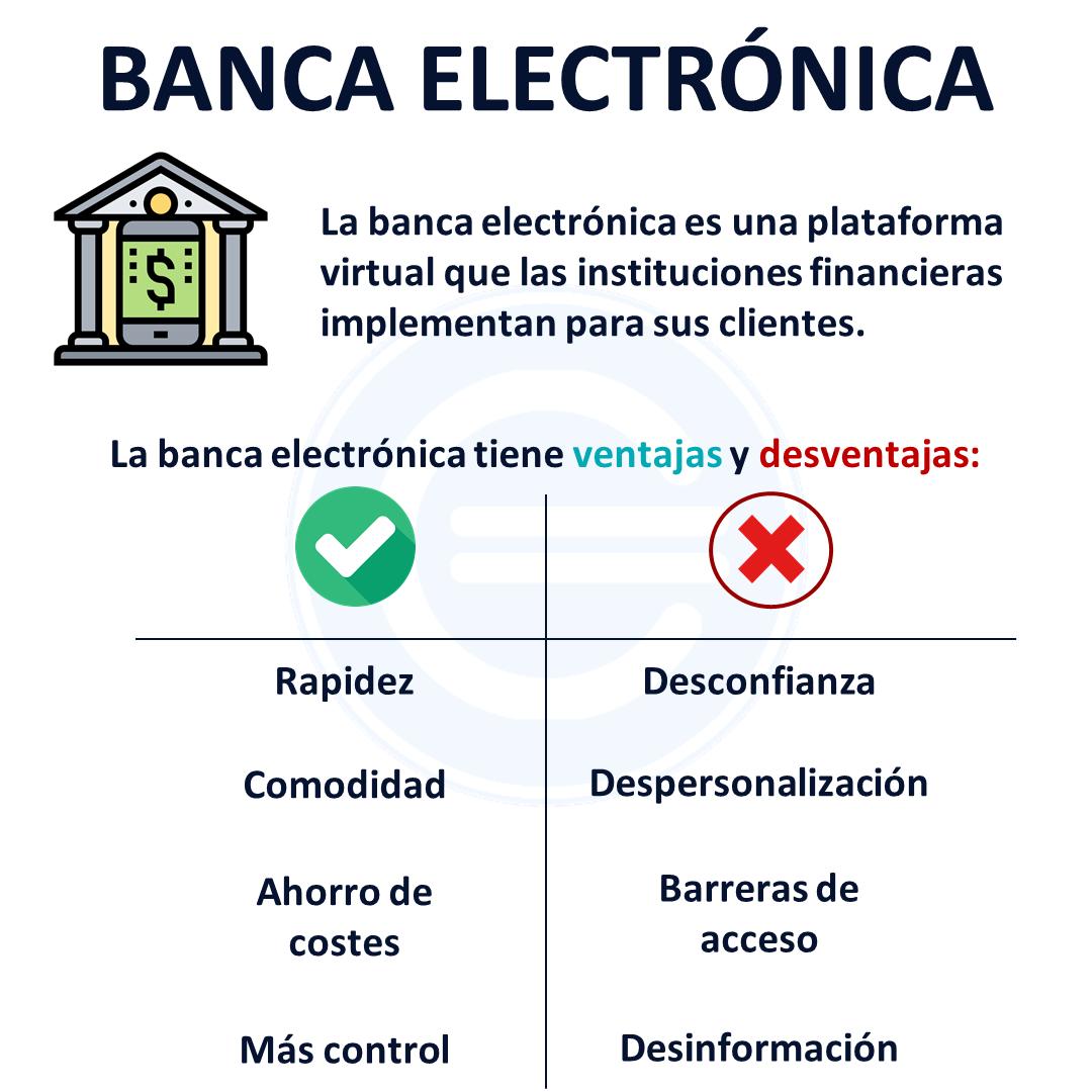 Se la banca significado