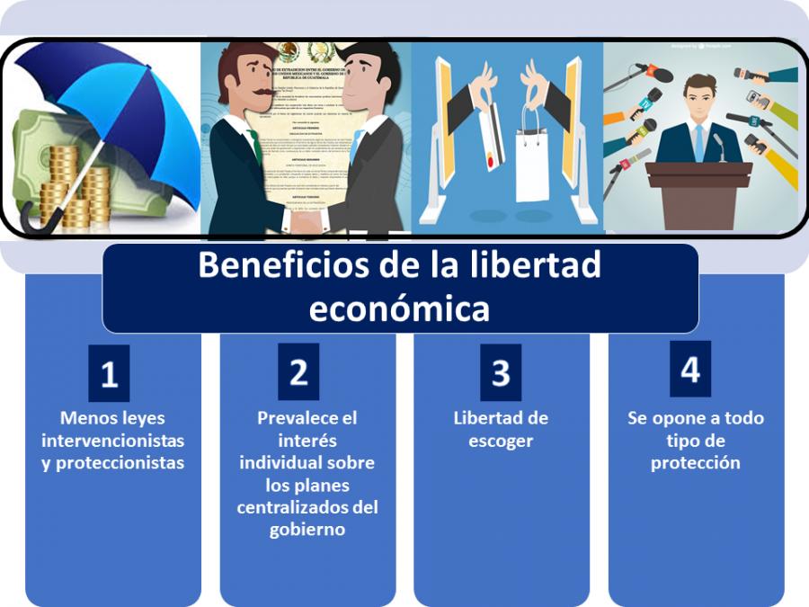 Beneficios De La Libertad Económica