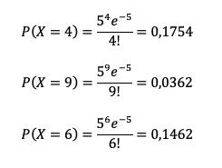 Cálculo Función Densidad Poisson