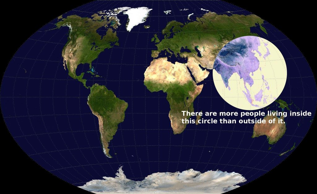 Círculo Población Mundial