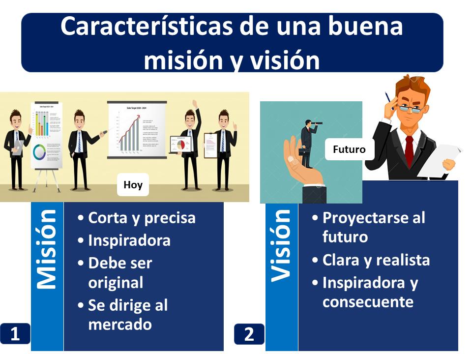 Caracteristicas De Una Buena Misión Y Visión Empresarial