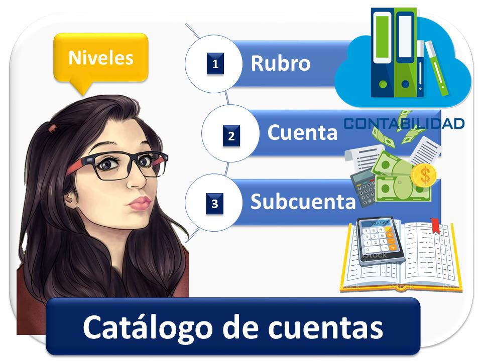Catalogo De Cuentas 2
