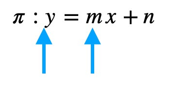 Coeficientes De La Ecuación De La Recta