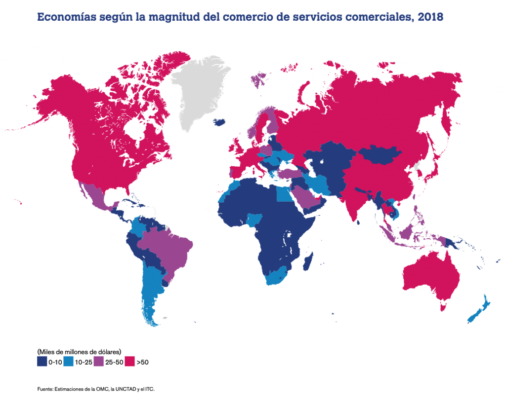Comercio Global