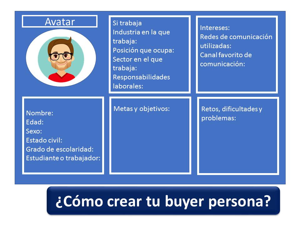 Como Crear Tu Buyer Persona 3
