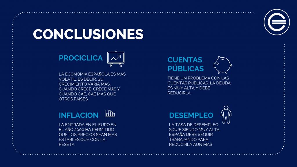 Conclusiones Sobre Economía Española