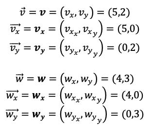 Coordenadas De Los Vectores V Y W