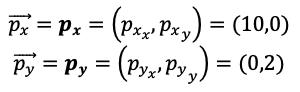 Coordenadas Del Vector P