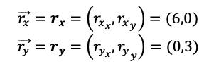 Coordenadas Del Vector R