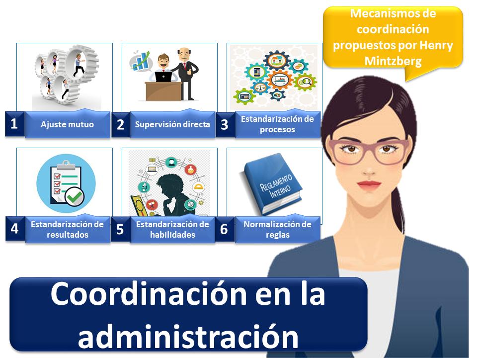 Coordinacion En La Administtracion 2