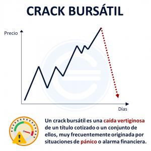 Crack Bursátil