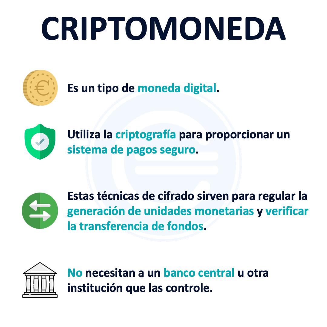 criptomoneda difinicion remolque de ganancias bitcoin
