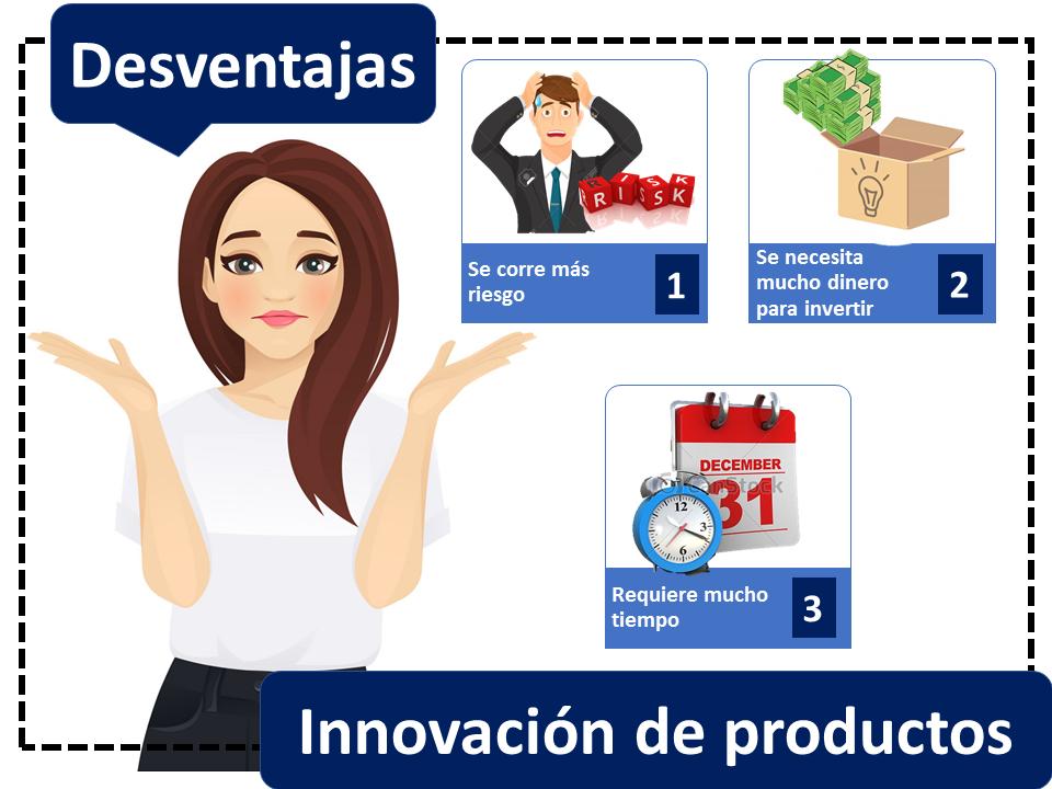 Desventajas Innovación De Producto