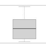 Diagrama De Caja 1