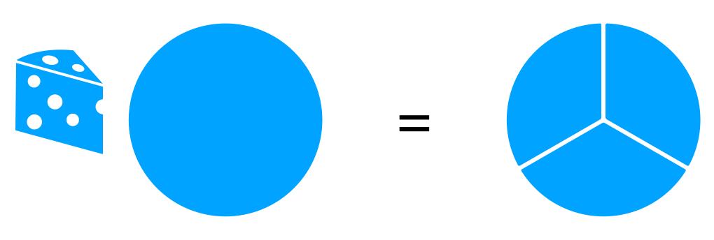 Diagrama De Sectores Y Los Quesos