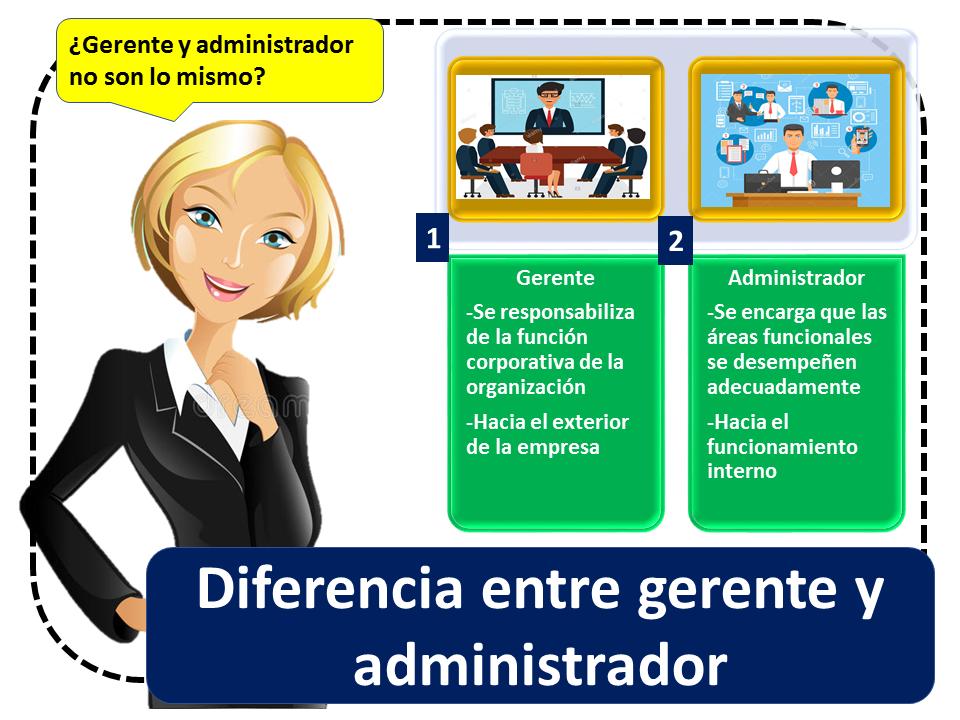 Diferencia Entre Gerente Y Administrador 1