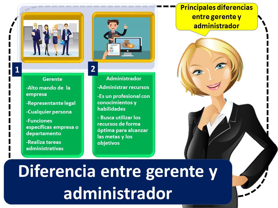 Diferencia Entre Gerente Y Administrador 2