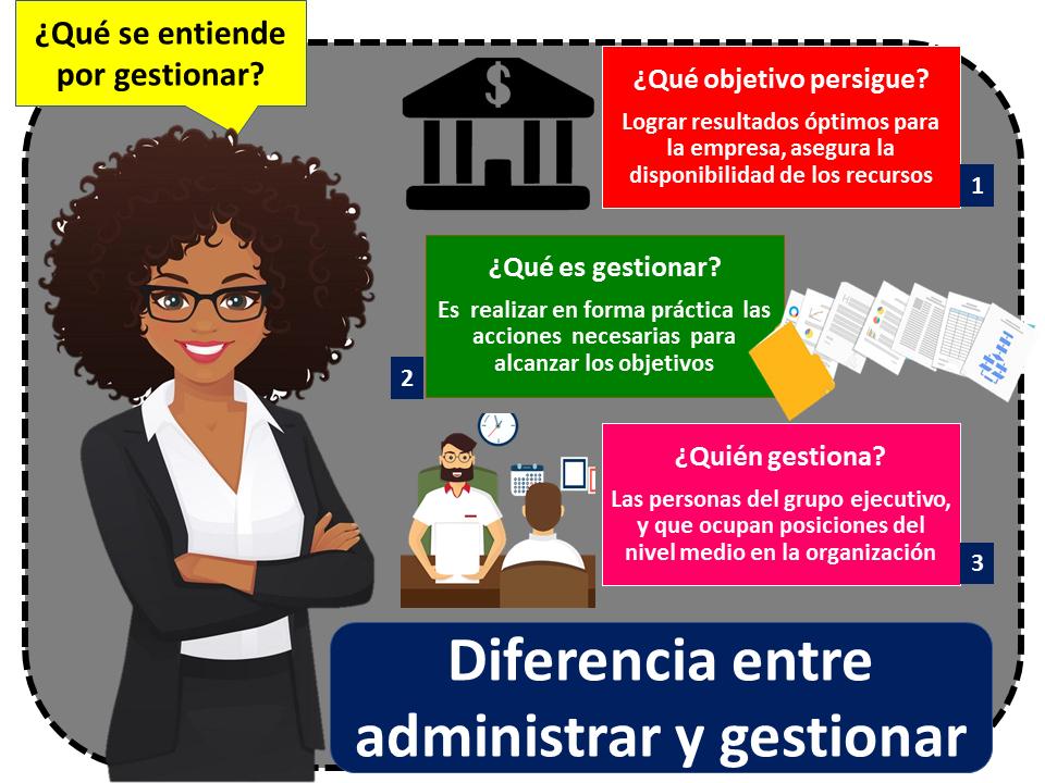 Diferencia Entrea Administrar Y Gestionar 2