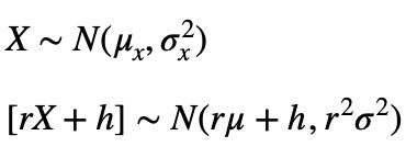 Distribución Normal Y Números Reales