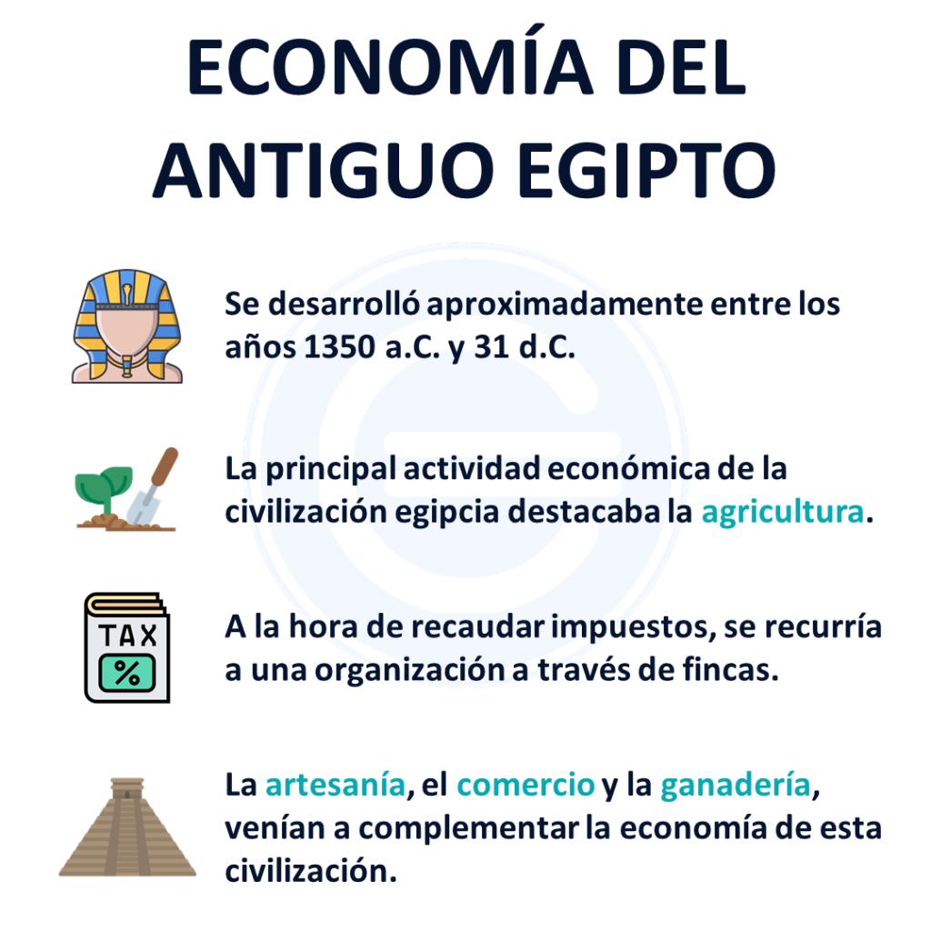 Economía Del Antiguo Egipto