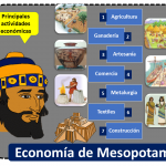 Economia De Mesopotamia 1