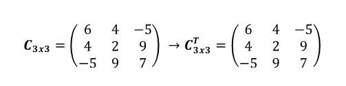 Ejemplo De Matriz Simétrica