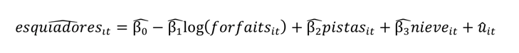 Ejemplo Omisión De Variable Relevante 0